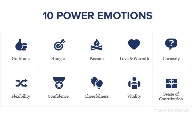 10 emozioni di successo